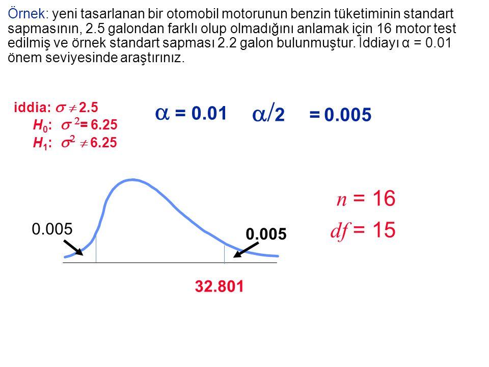 32.801 0.005 n = 16 df = 15 0.005   = 0.01 Örnek: yeni tasarlanan bir otomobil motorunun benzin tüketiminin standart sapmasının, 2.5 galondan farklı