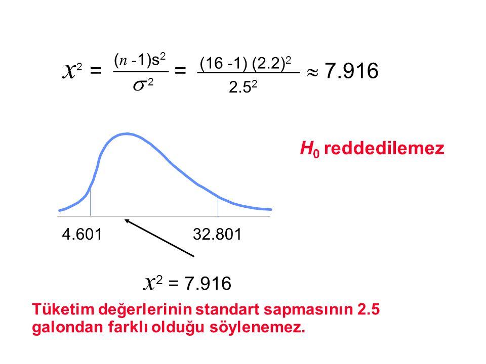 x 2 = =  7.916 (16 -1) (2.2) 2 ( n - 1)s 2  2 2 2.5 2 x 2 = 7.916 H 0 reddedilemez 4.60132.801 Tüketim değerlerinin standart sapmasının 2.5 galonda