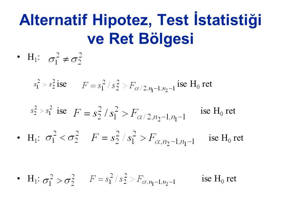 Alternatif Hipotez, Test İstatistiği ve Ret Bölgesi H 1 : ise ise H 0 ret ise ise H 0 ret H 1 : ise H 0 ret