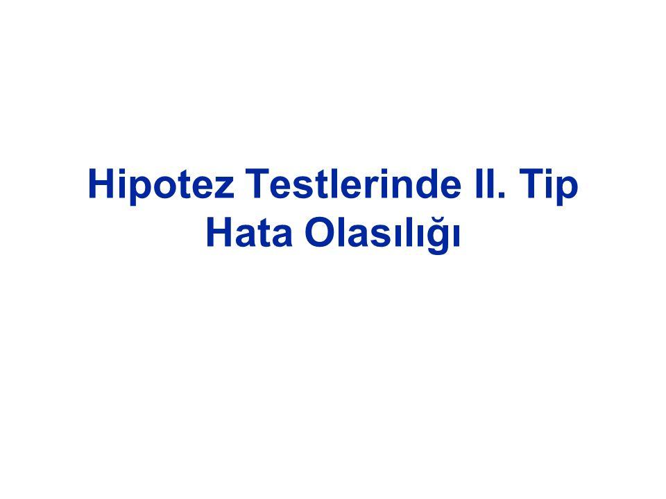 Hipotez Testlerinde II. Tip Hata Olasılığı