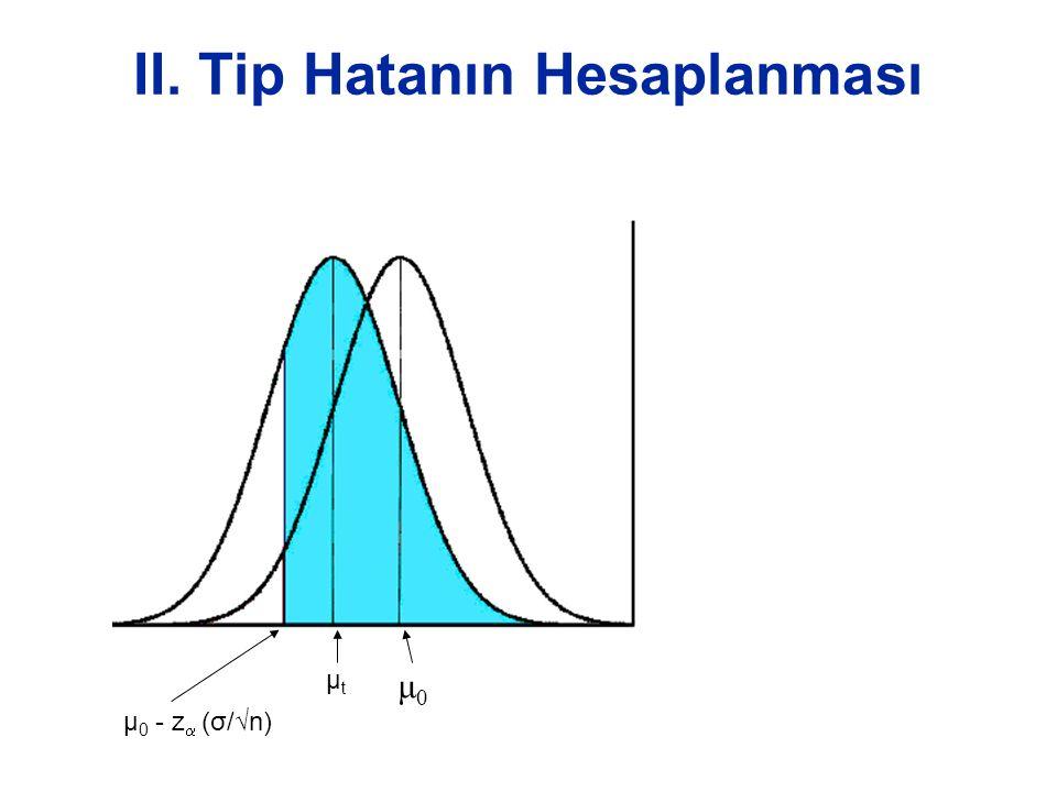 II. Tip Hatanın Hesaplanması μ 0 - z  (σ/√n) μtμt μ0μ0
