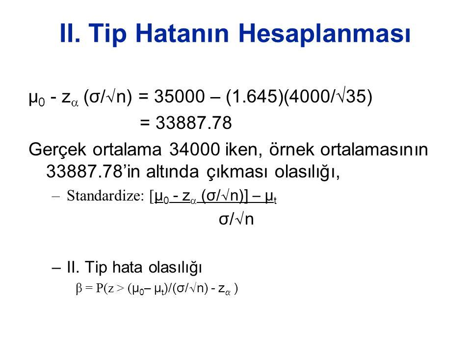 II. Tip Hatanın Hesaplanması μ 0 - z  (σ/√n) = 35000 – (1.645)(4000/√35) = 33887.78 Gerçek ortalama 34000 iken, örnek ortalamasının 33887.78'in altın