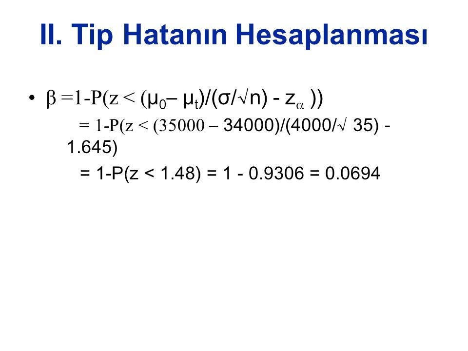 II. Tip Hatanın Hesaplanması β =1-P(z < ( μ 0 – μ t )/(σ/√n) - z  )) = 1-P(z < (35000 – 3 4 000)/(4000/√ 35) - 1.645 ) = 1-P(z < 1. 48 ) = 1 - 0.9 30