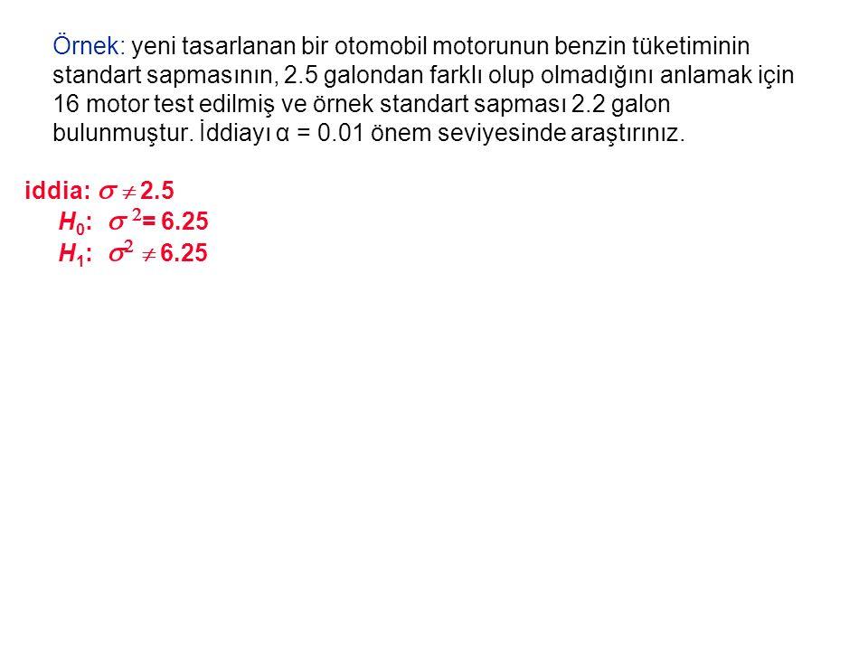 iddia:   2.5 H 0 :   = 6.25 H 1 :     6.25