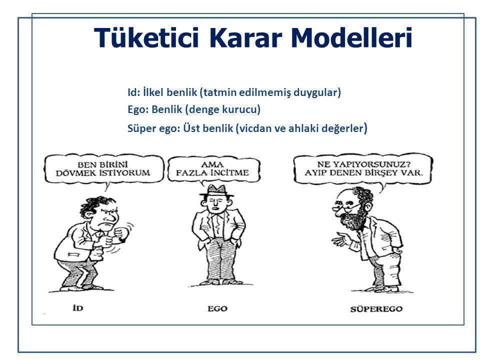 Tüketici Karar Modelleri Id: İlkel benlik (tatmin edilmemiş duygular) Ego: Benlik (denge kurucu) Süper ego: Üst benlik (vicdan ve ahlaki değerler )