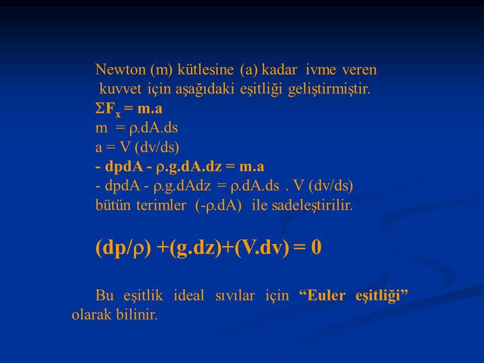 Newton (m) kütlesine (a) kadar ivme veren kuvvet için aşağıdaki eşitliği geliştirmiştir.
