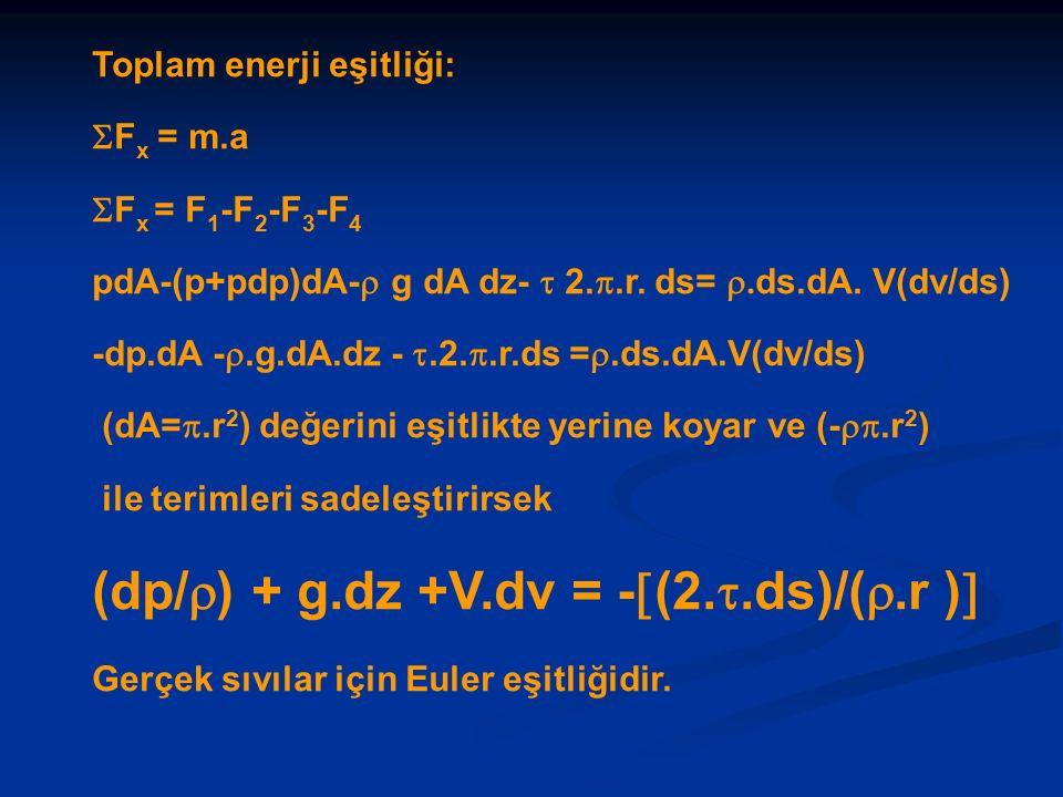 Toplam enerji eşitliği:  F x = m.a  F x = F 1 -F 2 -F 3 -F 4 pdA-(p+pdp)dA-  g dA dz-  2.