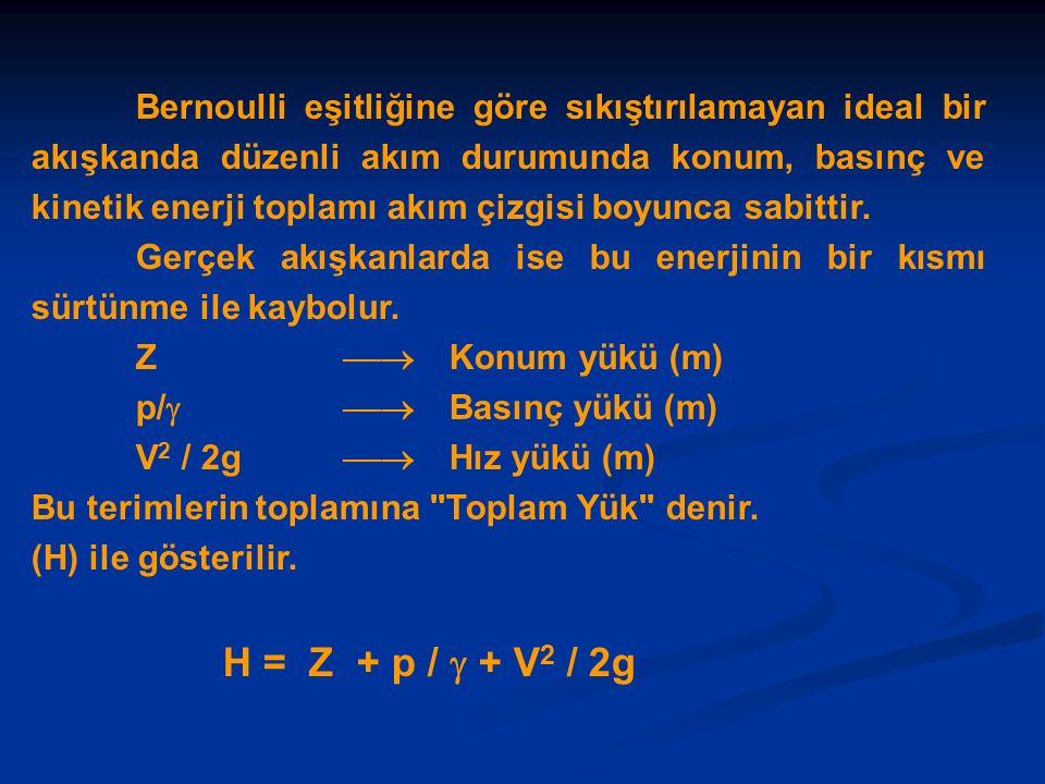 Bernoulli eşitliğine göre sıkıştırılamayan ideal bir akışkanda düzenli akım durumunda konum, basınç ve kinetik enerji toplamı akım çizgisi boyunca sabittir.