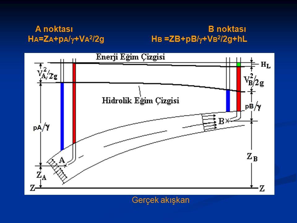 A noktası B noktası H A =Z A +p A /  +V A 2 /2g H B =ZB+pB/  +V B 2 /2g+hL Gerçek akışkan