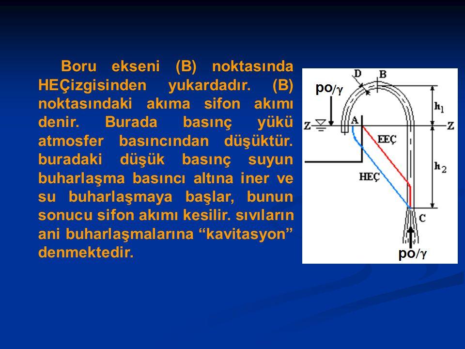 Boru ekseni (B) noktasında HEÇizgisinden yukardadır.