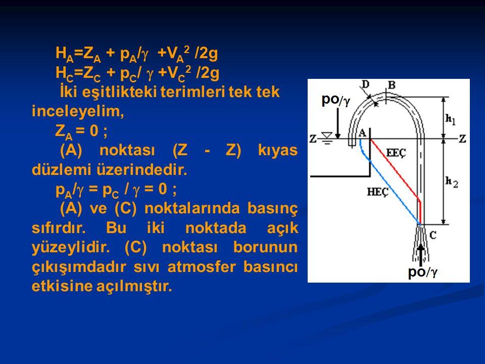 H A =Z A + p A /  +V A 2 /2g H C =Z C + p C /  +V C 2 /2g İki eşitlikteki terimleri tek tek inceleyelim, Z A = 0 ; (A) noktası (Z - Z) kıyas düzlemi üzerindedir.