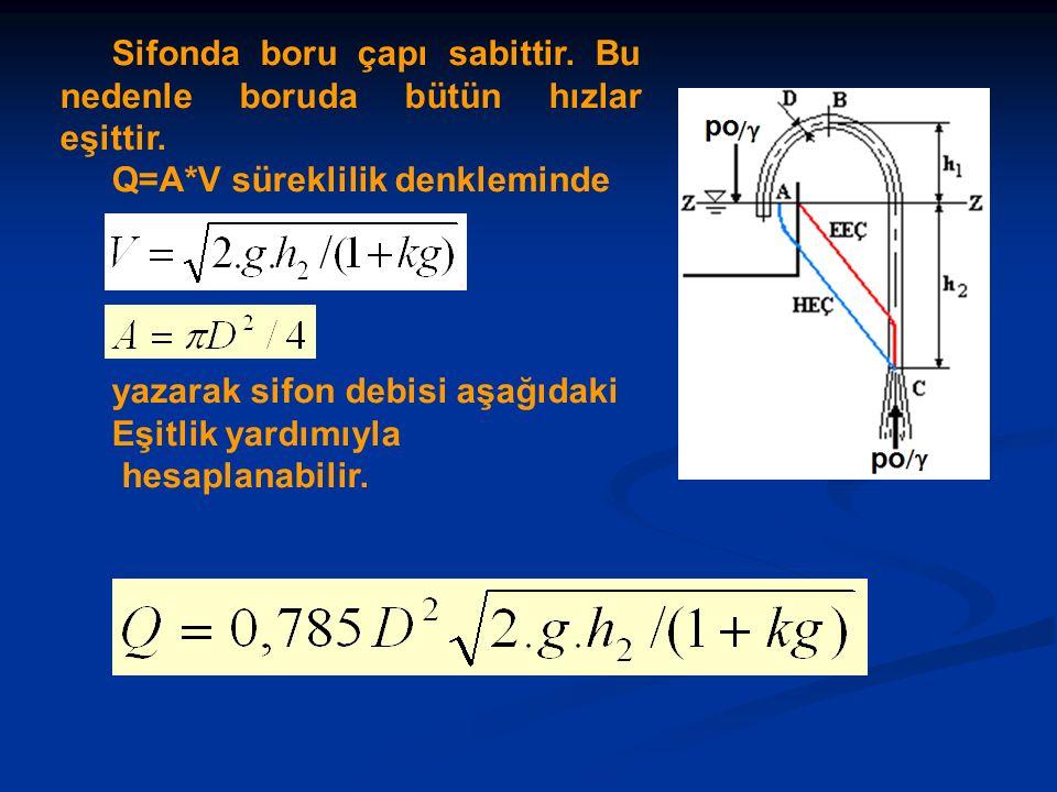 Sifonda boru çapı sabittir. Bu nedenle boruda bütün hızlar eşittir.