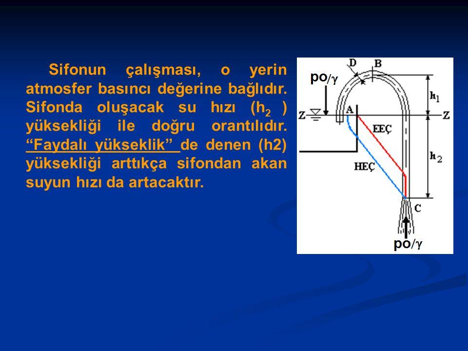 Sifonun çalışması, o yerin atmosfer basıncı değerine bağlıdır.