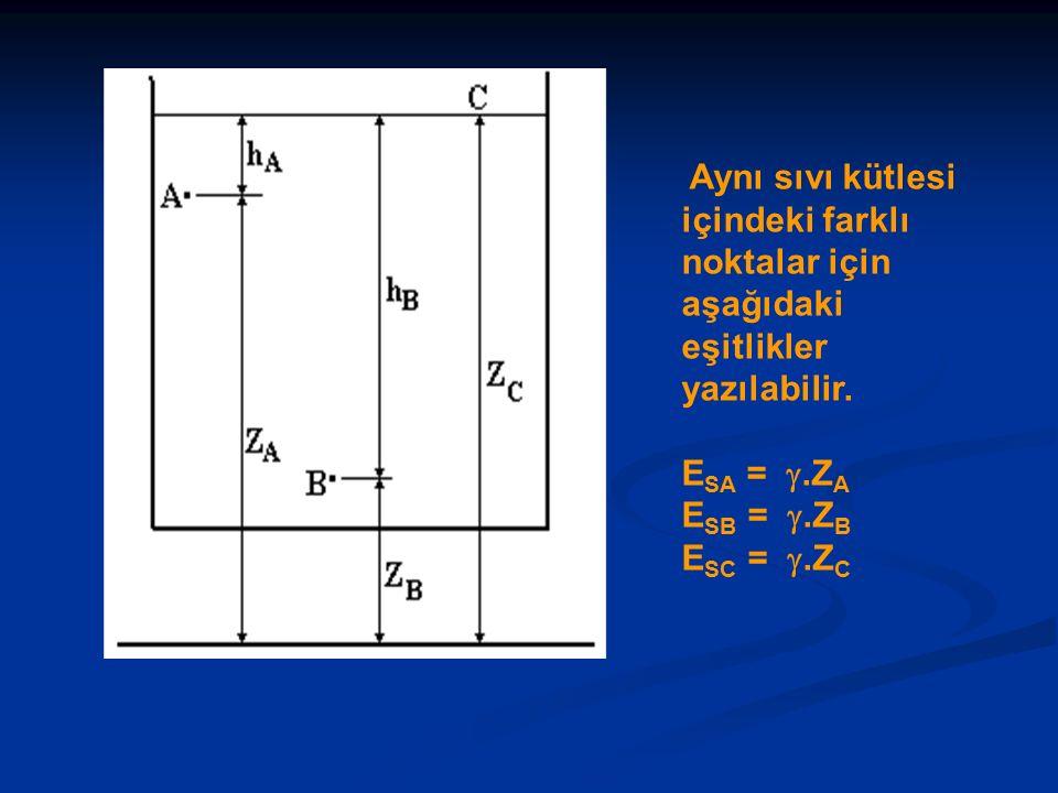 Aynı sıvı kütlesi içindeki farklı noktalar için aşağıdaki eşitlikler yazılabilir.
