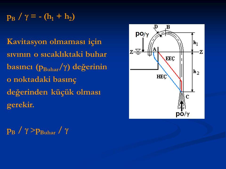 p B /  = - (h 1 + h 2 ) Kavitasyon olmaması için sıvının o sıcaklıktaki buhar basıncı (p Buhar /  ) değerinin o noktadaki basınç değerinden küçük olması gerekir.