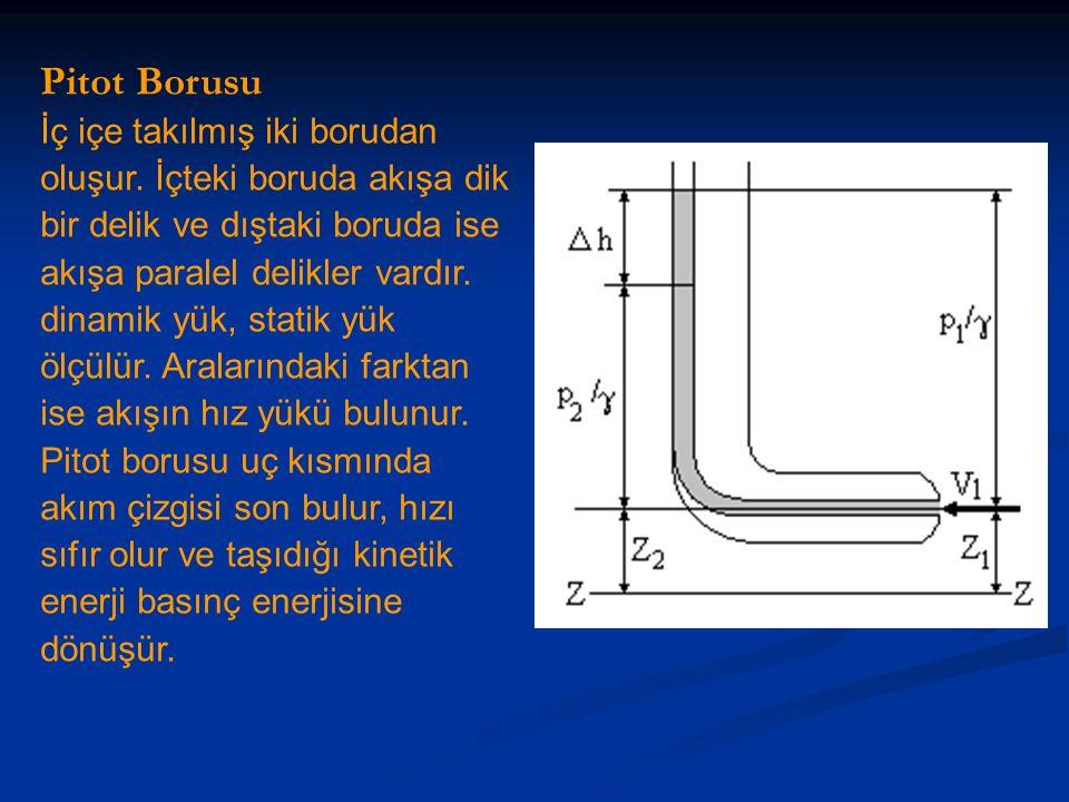 Pitot Borusu İç içe takılmış iki borudan oluşur.