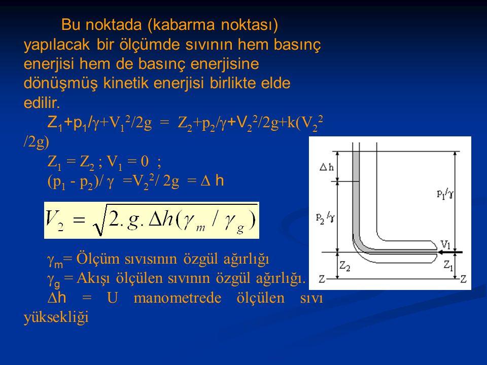 Bu noktada (kabarma noktası) yapılacak bir ölçümde sıvının hem basınç enerjisi hem de basınç enerjisine dönüşmüş kinetik enerjisi birlikte elde edilir.