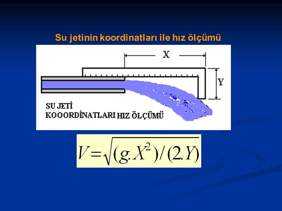 Su jetinin koordinatları ile hız ölçümü