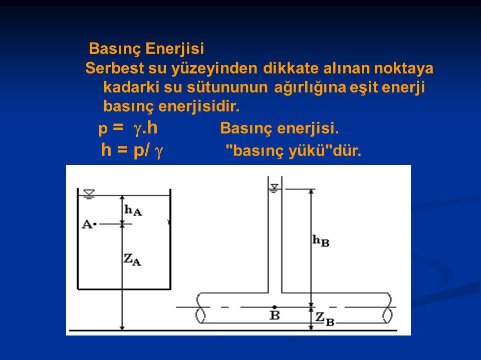Basınç Enerjisi Serbest su yüzeyinden dikkate alınan noktaya kadarki su sütununun ağırlığına eşit enerji basınç enerjisidir.