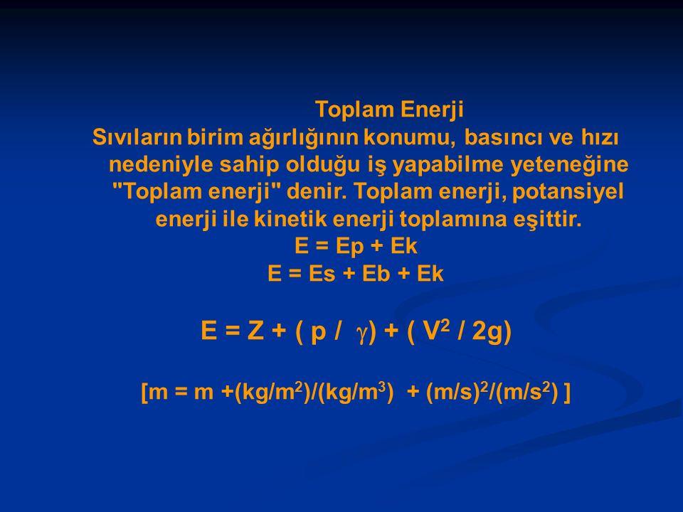 Toplam Enerji Sıvıların birim ağırlığının konumu, basıncı ve hızı nedeniyle sahip olduğu iş yapabilme yeteneğine Toplam enerji denir.