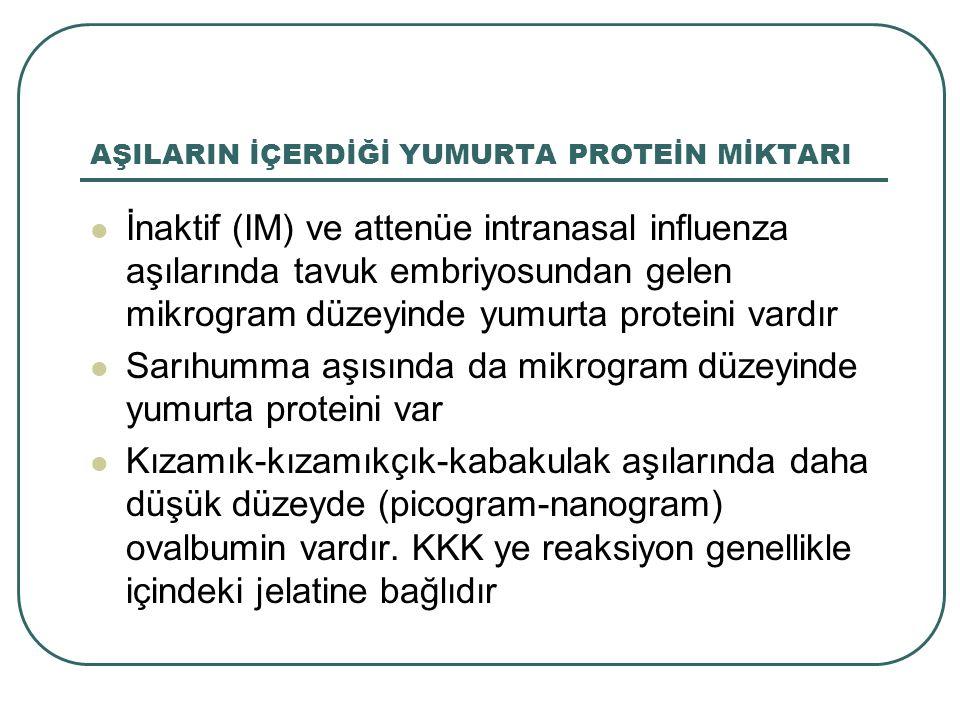 AŞILARIN İÇERDİĞİ YUMURTA PROTEİN MİKTARI İnaktif (IM) ve attenüe intranasal influenza aşılarında tavuk embriyosundan gelen mikrogram düzeyinde yumurt