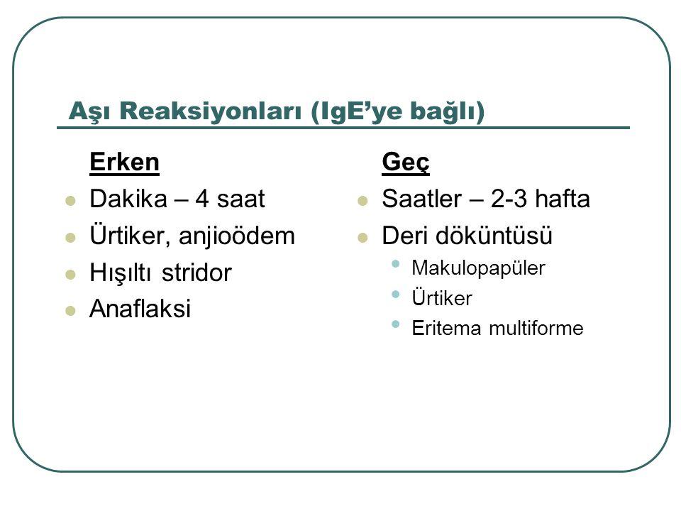 Aşı Reaksiyonları (IgE'ye bağlı) Erken Dakika – 4 saat Ürtiker, anjioödem Hışıltı stridor Anaflaksi Geç Saatler – 2-3 hafta Deri döküntüsü Makulopapül