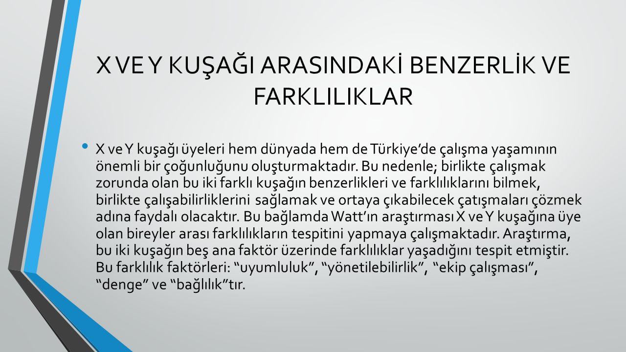 X VE Y KUŞAĞI ARASINDAKİ BENZERLİK VE FARKLILIKLAR X ve Y kuşağı üyeleri hem dünyada hem de Türkiye'de çalışma yaşamının önemli bir çoğunluğunu oluştu