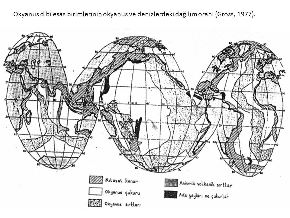 Okyanus dibi esas birimlerinin okyanus ve denizlerdeki dağılım oranı (Gross, 1977).