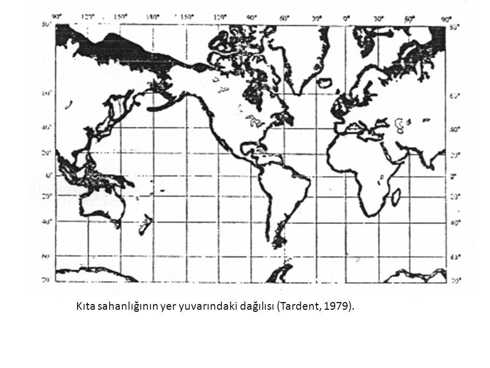 Kıta sahanlığının yer yuvarındaki dağılısı (Tardent, 1979).