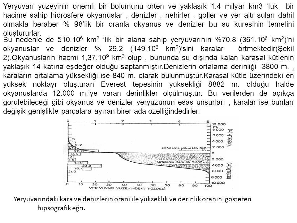 Kıta Sahanlığı Kıtasal uzantının kıyısal bölgeden başlayarak ortalama 130 m.