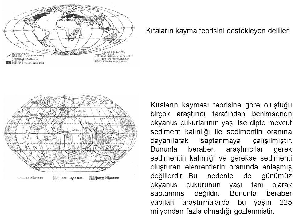 Kıtaların kayma teorisini destekleyen deliller. Kıtaların kayması teorisine göre oluştuğu birçok araştırıcı tarafından benimsenen okyanus çukurlarının
