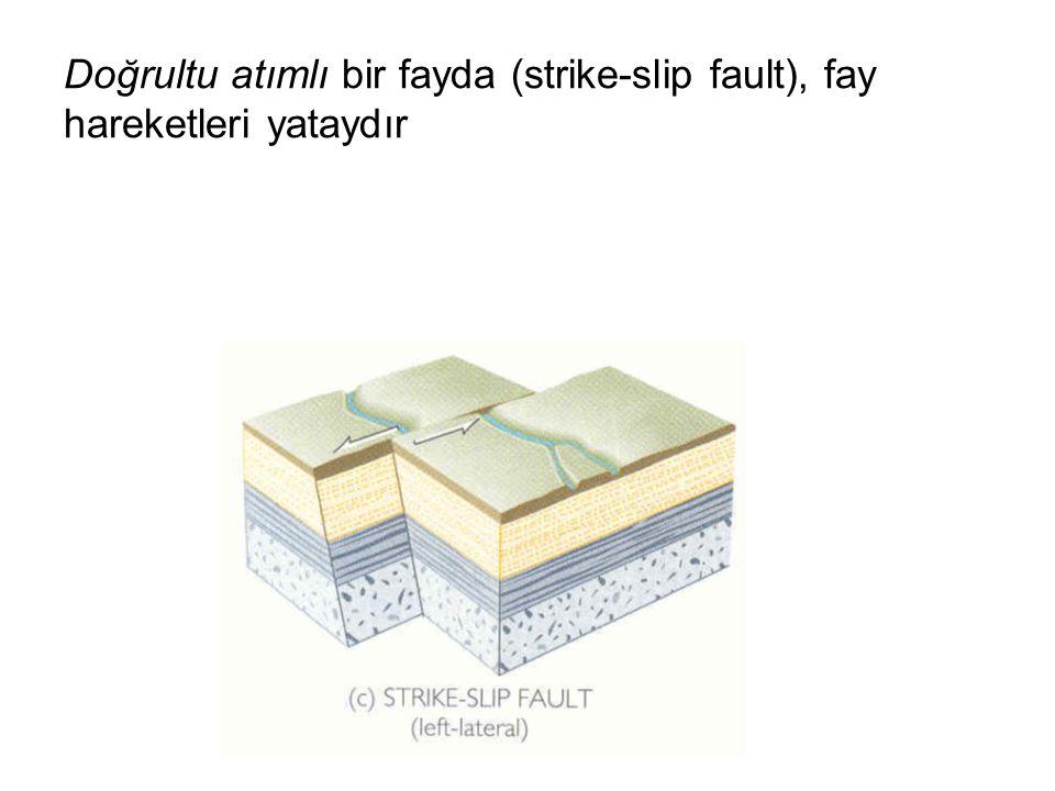 Doğrultu atımlı bir fayda (strike-slip fault), fay hareketleri yataydır