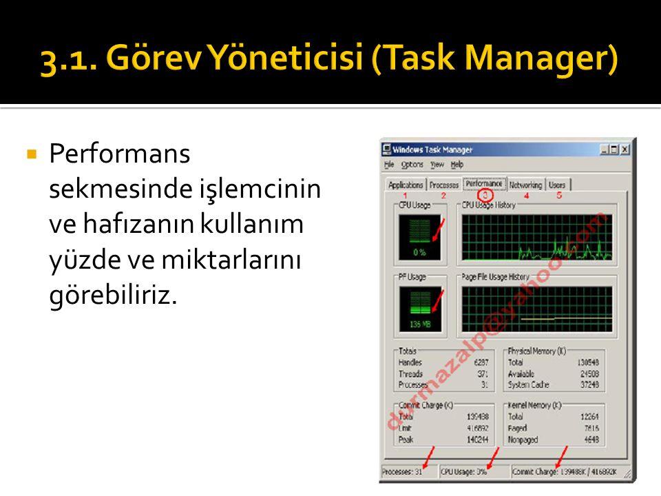  Performans sekmesinde işlemcinin ve hafızanın kullanım yüzde ve miktarlarını görebiliriz.