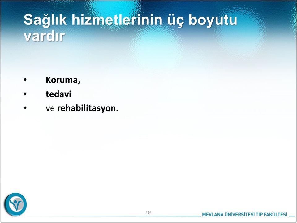 Sağlık Bakanlığı Taşra Teşkilatı / 2614 http://www.bsm.gov.tr/sunu/docs/Egitim_aday_tasra_teskilati.ppt