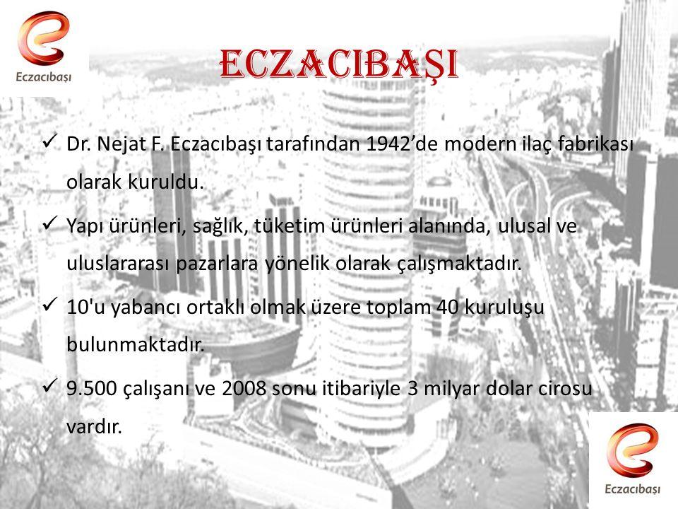 ECZACIBA Ş I Dr. Nejat F. Eczacıbaşı tarafından 1942'de modern ilaç fabrikası olarak kuruldu.