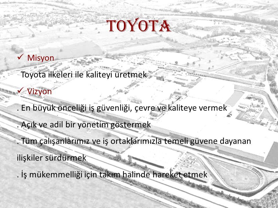 TOYOTA Misyon Toyota ilkeleri ile kaliteyi üretmek Vizyon.