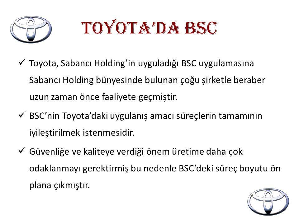 TOYOTA'DA BSC Toyota, Sabancı Holding'in uyguladığı BSC uygulamasına Sabancı Holding bünyesinde bulunan çoğu şirketle beraber uzun zaman önce faaliyete geçmiştir.