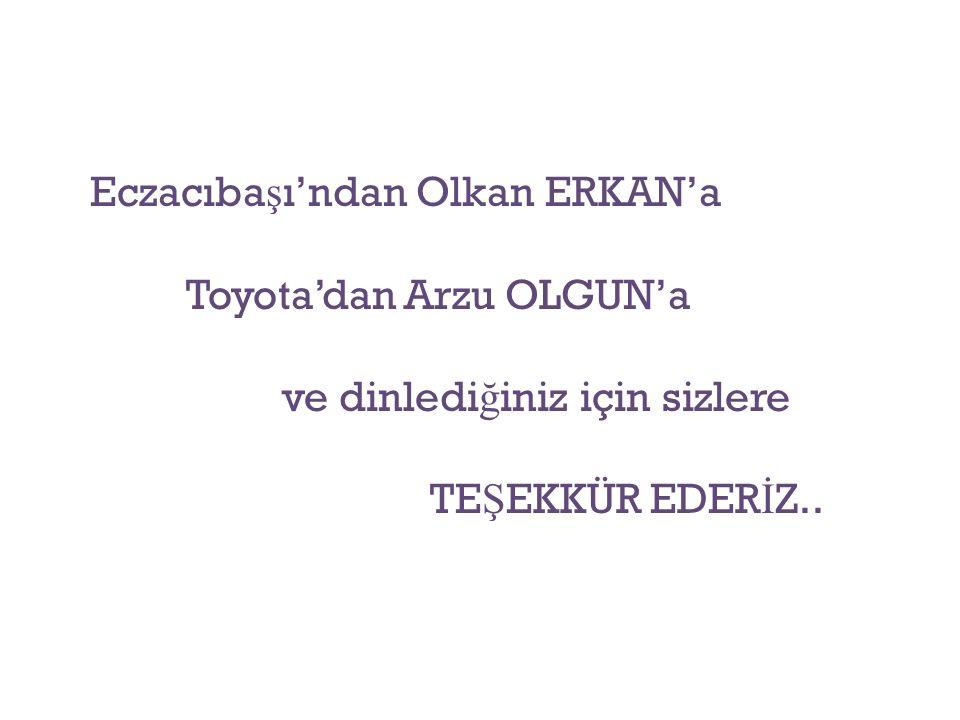 Eczacıba ş ı'ndan Olkan ERKAN'a Toyota'dan Arzu OLGUN'a ve dinledi ğ iniz için sizlere TE Ş EKKÜR EDER İ Z..