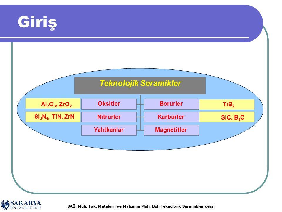 SAÜ. Müh. Fak. Metalurji ve Malzeme Müh. Böl. Teknolojik Seramikler dersi Giriş OksitlerBorürler NitrürlerKarbürler YalıtkanlarMagnetitler SiC, B 4 C