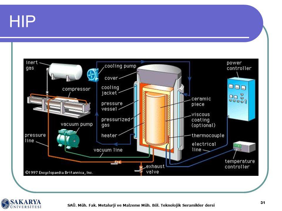 SAÜ. Müh. Fak. Metalurji ve Malzeme Müh. Böl. Teknolojik Seramikler dersi HIP 31