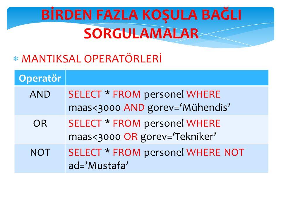 BİRDEN FAZLA KOŞULA BAĞLI SORGULAMALAR  MANTIKSAL OPERATÖRLERİ Operatör ANDSELECT * FROM personel WHERE maas<3000 AND gorev='Mühendis' ORSELECT * FROM personel WHERE maas<3000 OR gorev='Tekniker' NOTSELECT * FROM personel WHERE NOT ad='Mustafa'