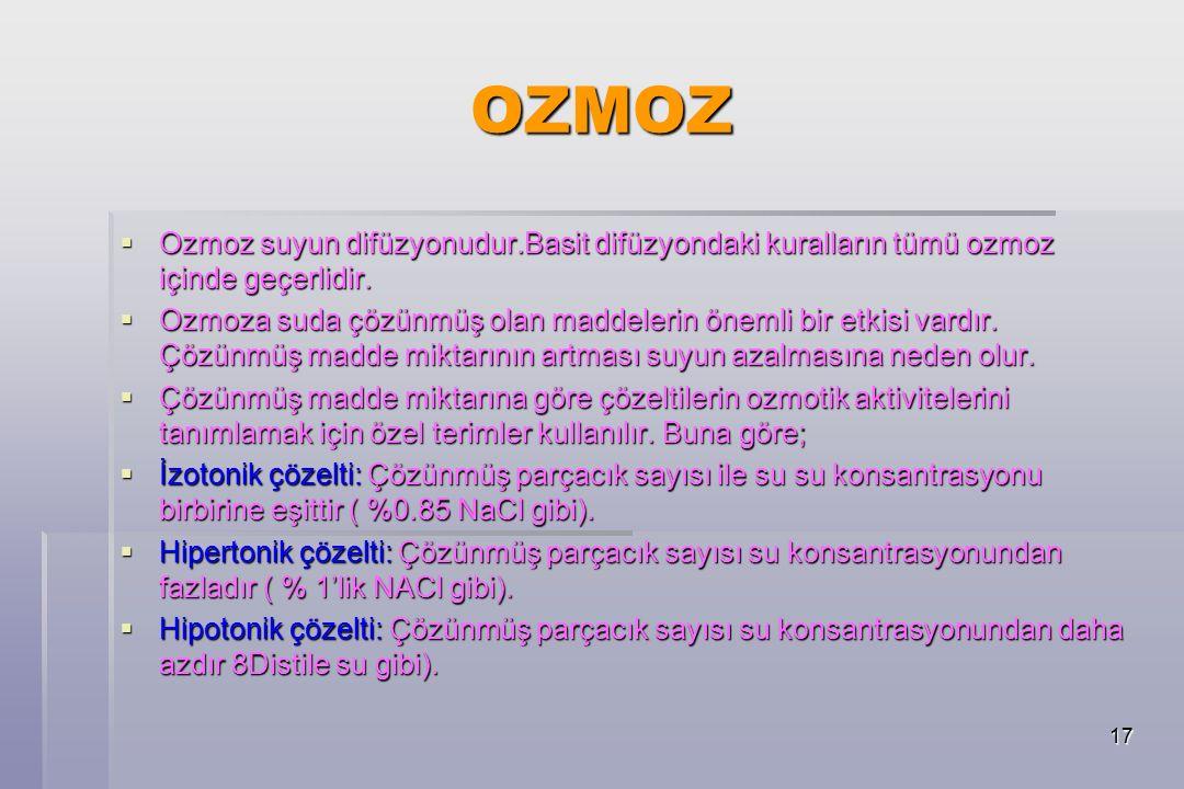 17 OZMOZ  Ozmoz suyun difüzyonudur.Basit difüzyondaki kuralların tümü ozmoz içinde geçerlidir.