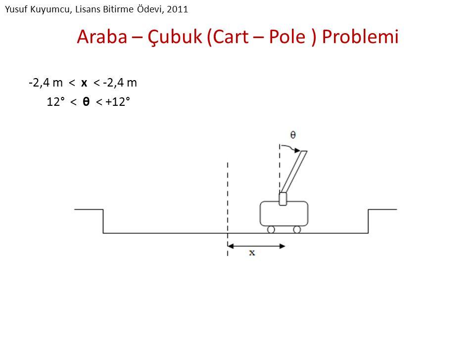 Araba – Çubuk (Cart – Pole ) Problemi -2,4 m < x < -2,4 m 12° < θ < +12° Yusuf Kuyumcu, Lisans Bitirme Ödevi, 2011