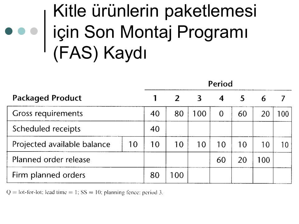 Kitle ürünlerin paketlemesi için Son Montaj Programı (FAS) Kaydı