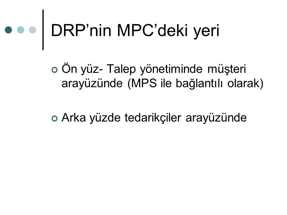 DRP'nin MPC'deki yeri Ön yüz- Talep yönetiminde müşteri arayüzünde (MPS ile bağlantılı olarak) Arka yüzde tedarikçiler arayüzünde