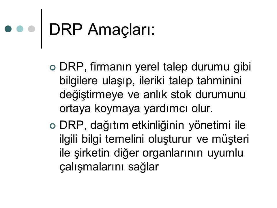 DRP Amaçları: DRP, firmanın yerel talep durumu gibi bilgilere ulaşıp, ileriki talep tahminini değiştirmeye ve anlık stok durumunu ortaya koymaya yardı