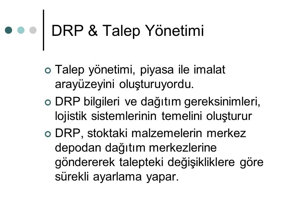 DRP & Talep Yönetimi Talep yönetimi, piyasa ile imalat arayüzeyini oluşturuyordu. DRP bilgileri ve dağıtım gereksinimleri, lojistik sistemlerinin teme