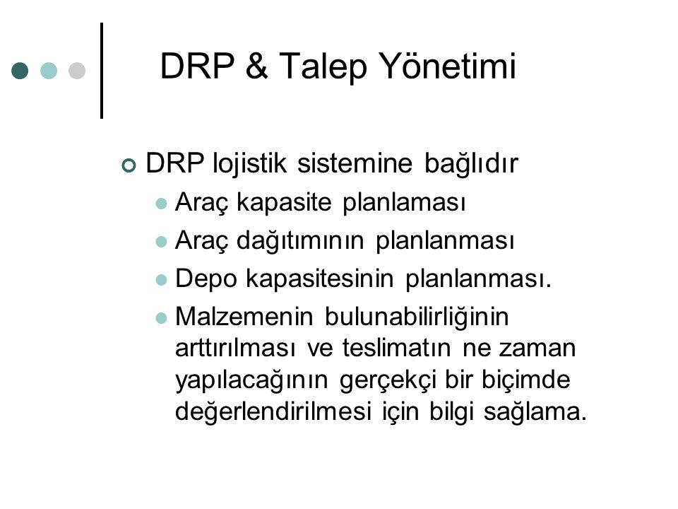 DRP & Talep Yönetimi DRP lojistik sistemine bağlıdır Araç kapasite planlaması Araç dağıtımının planlanması Depo kapasitesinin planlanması. Malzemenin