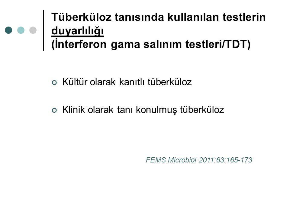 Tüberküloz tanısında kullanılan testlerin duyarlılığı (İnterferon gama salınım testleri/TDT) Kültür olarak kanıtlı tüberküloz Klinik olarak tanı konul