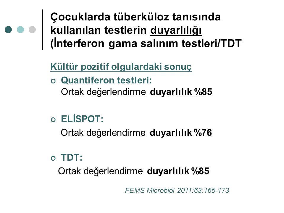 Çocuklarda tüberküloz tanısında kullanılan testlerin duyarlılığı (İnterferon gama salınım testleri/TDT Kültür pozitif olgulardaki sonuç Quantiferon te